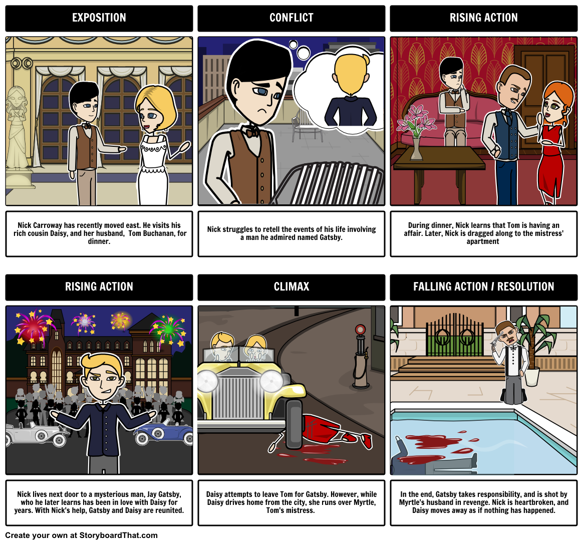 Make a picturesque plot diagram of the great gatsby using make a picturesque plot diagram of the great gatsby using storyboard thats characters and scenes ccuart