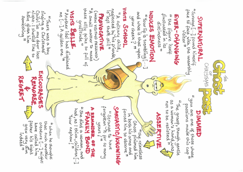 A CHRISTMAS CAROL Quotes GCSE REVISION Poster THE GHOST OF CHRISTMAS PAST Dickens in 2020 | A ...