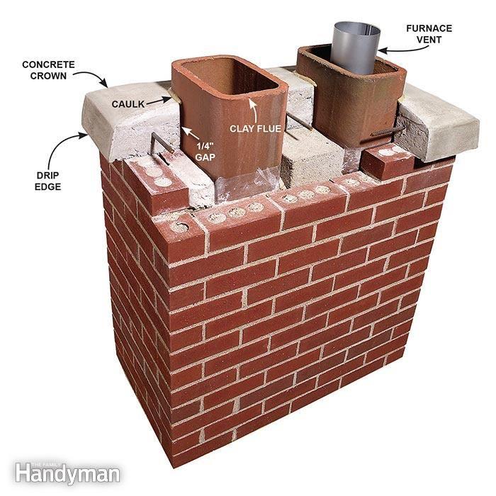 How To Stop Chimney Water Leaks Brick Repair Diy Home Repair