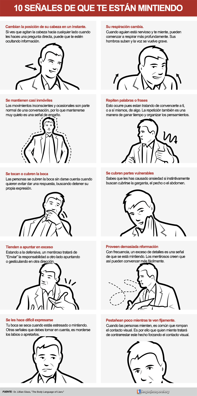 10 rules held women: says Mikhail Labkovsky