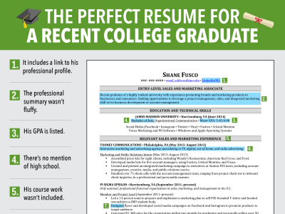 7 reasons this is an excellent resume for someone with no experience - Perfect Business Resume