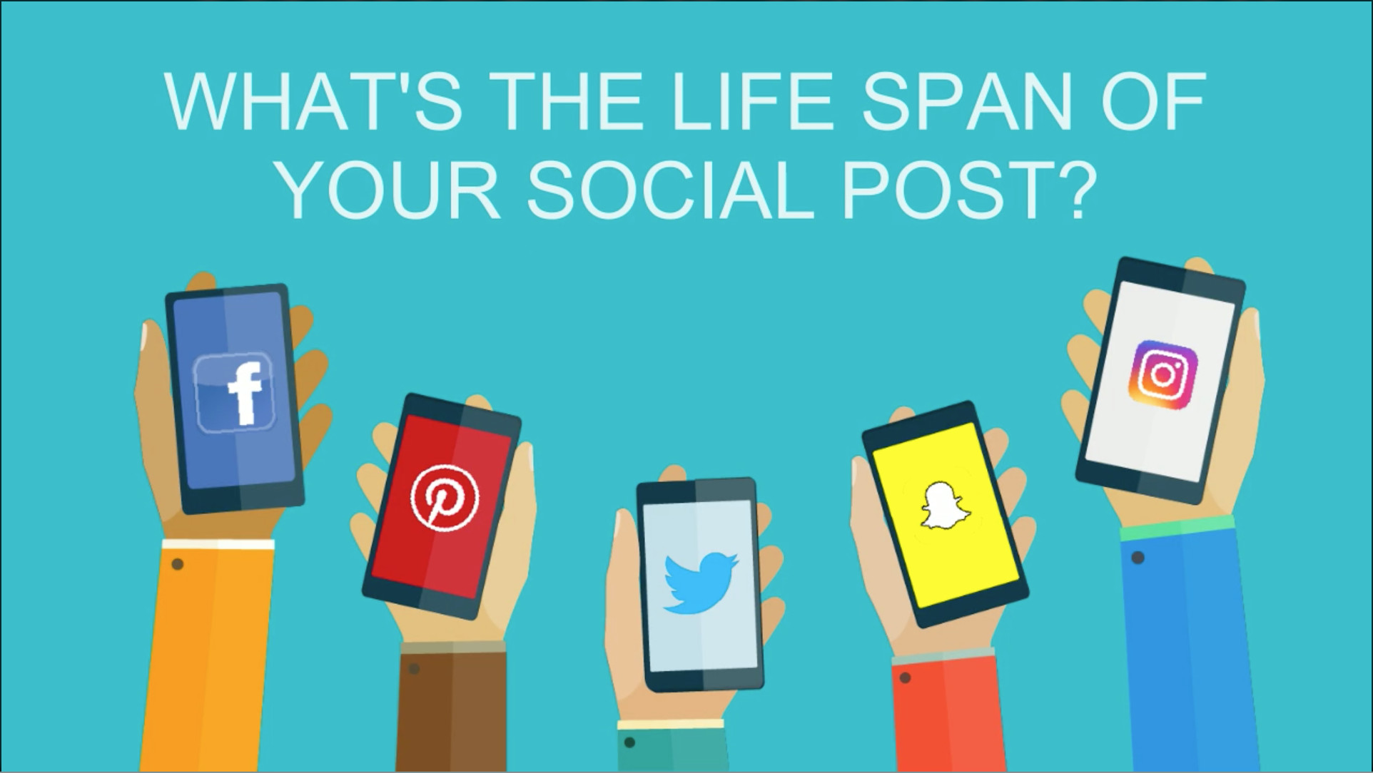 The Lifespan of a Social Media Post Ressources, Réseaux