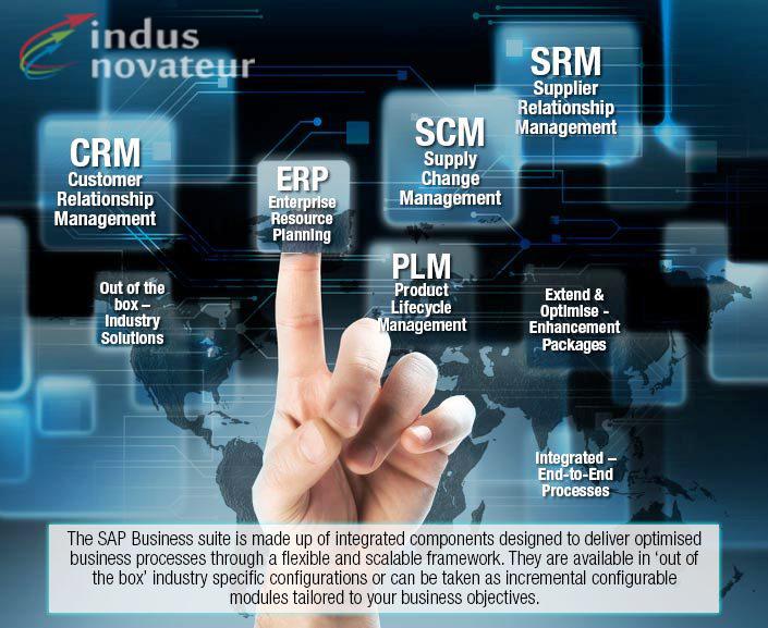 SAP Business Suite - indusnovateur com | SAP Business One