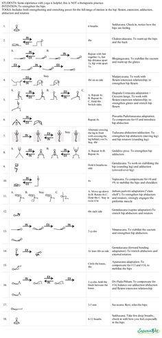 hip strengthening practice  sequence wiz  create