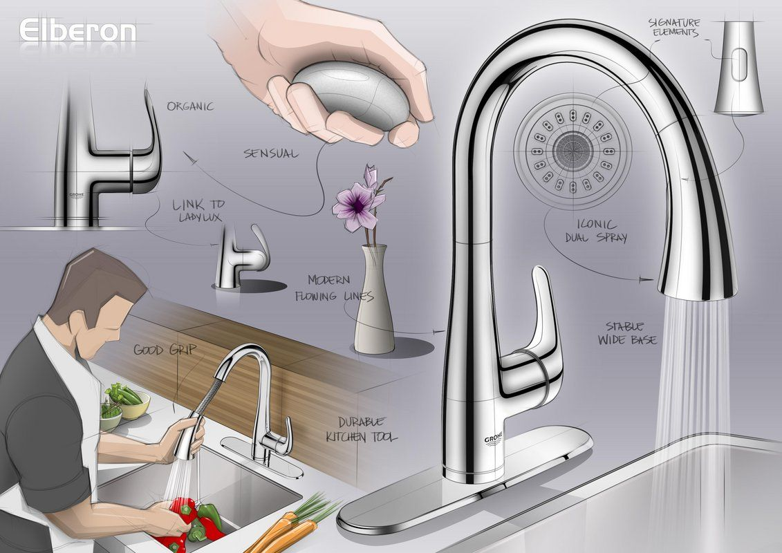 Http Www Faucetdirect Com Grohe 30 211 Elberon Transitional Pull Down Kitchen Faucet Single Handle Hole Furniture Design Sketches
