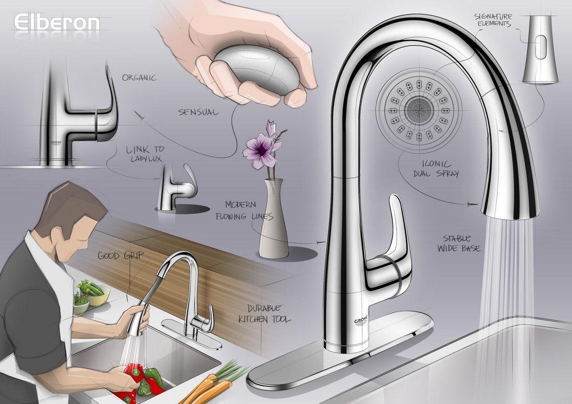 faucet design
