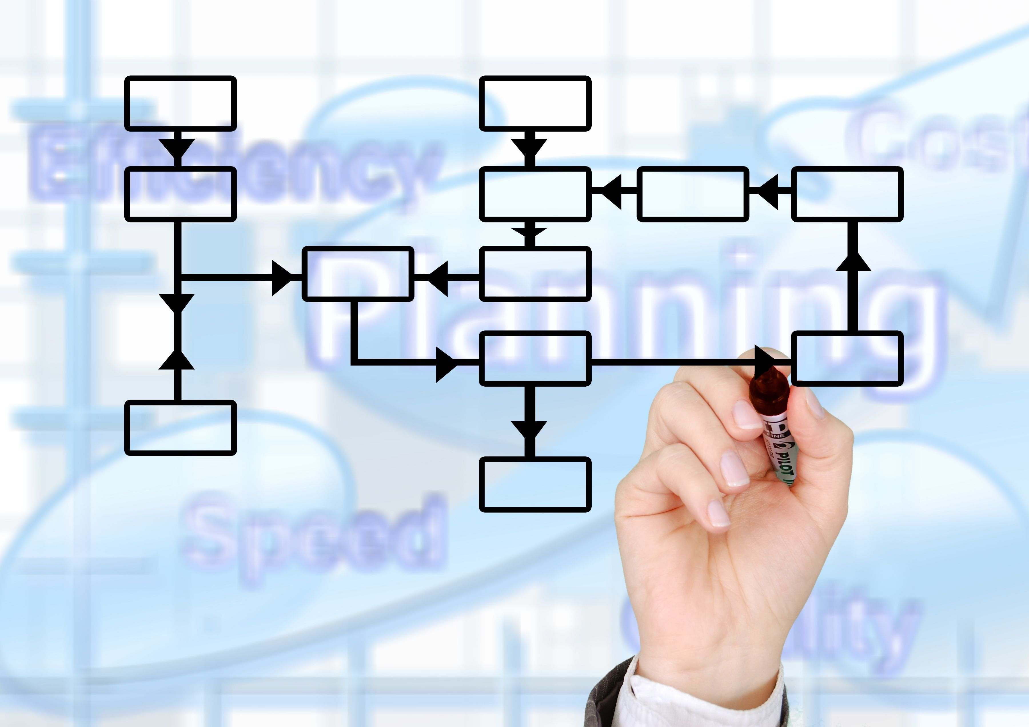 1 business plan determining what your goals are and designing a business plan determining what your goals are and designing a blueprint of how you malvernweather Gallery
