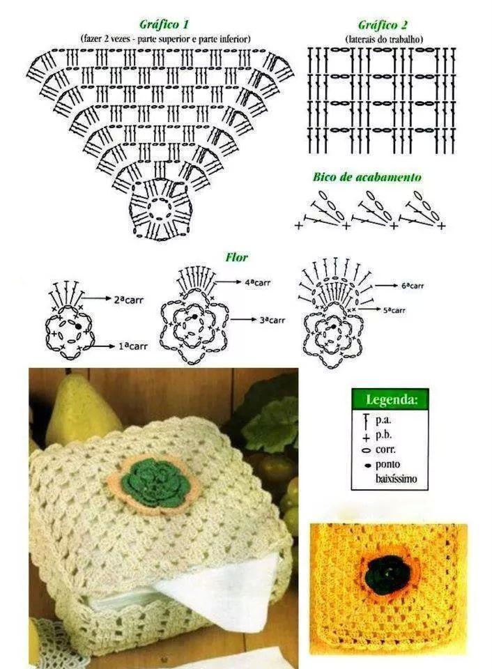 Caja para servilletas crochet patron | Tejido crochet | Pinterest ...