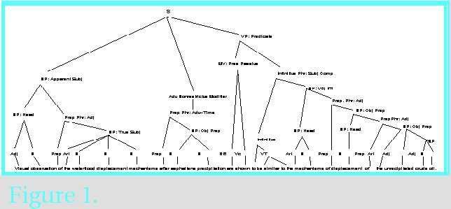 Transformational Grammar Diagrams Wiring Diagram Portal