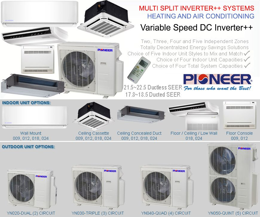 Inverter Multi Split 2 5 Zones Heat Pump Systems Heat Pump System Heating And Air Conditioning Energy Saving Solutions