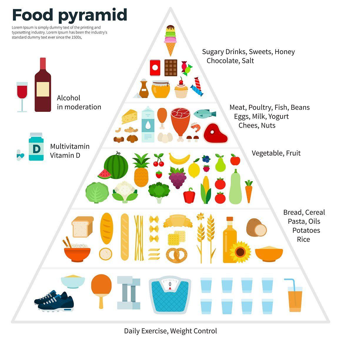 Food Guide Pyramid Healthy Eating Food Pyramid Healthy Sweet Snacks Vegan Food Pyramid [ 1176 x 1160 Pixel ]