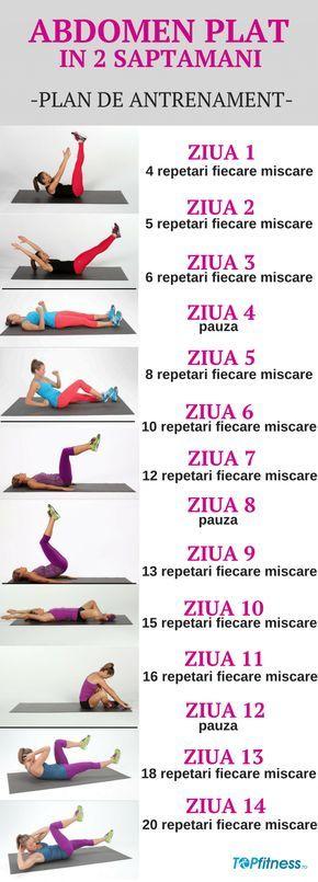 Exerciții de slăbit rapid acasa