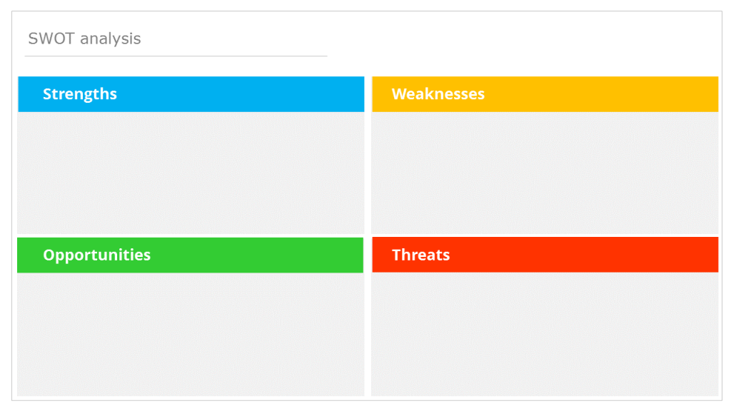 Here's a Beautiful, Editable SWOT Analysis PPT Template