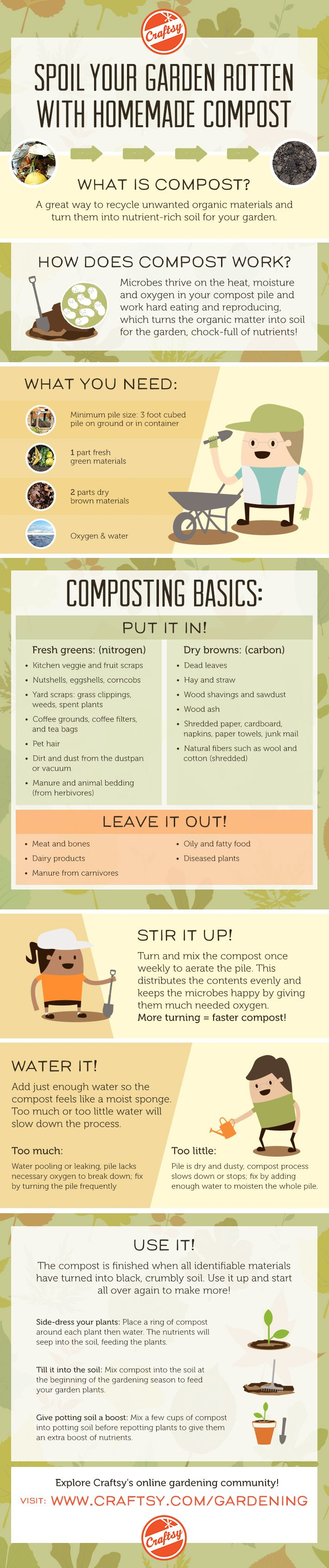 Spoil Your Garden Rotten With Homemade Compost [Infographic]