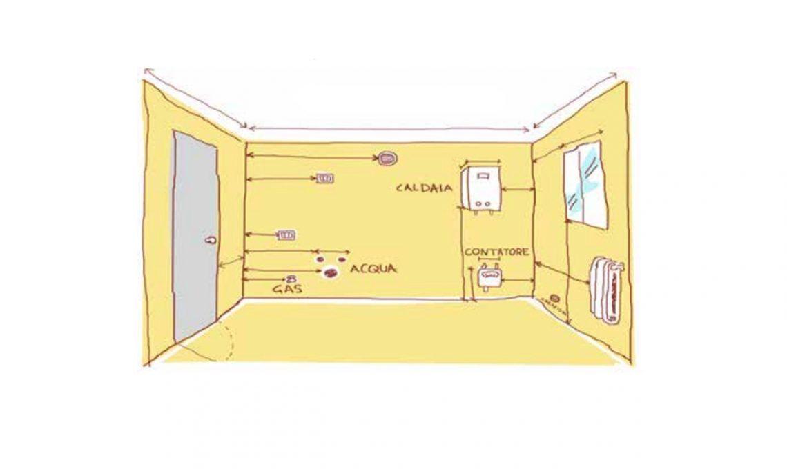 Come progettare la tua cucina Ikea - CASAfacile | casa nel ...