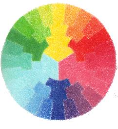 APOYO DIBUJANDOLOTODO: Teoría del color