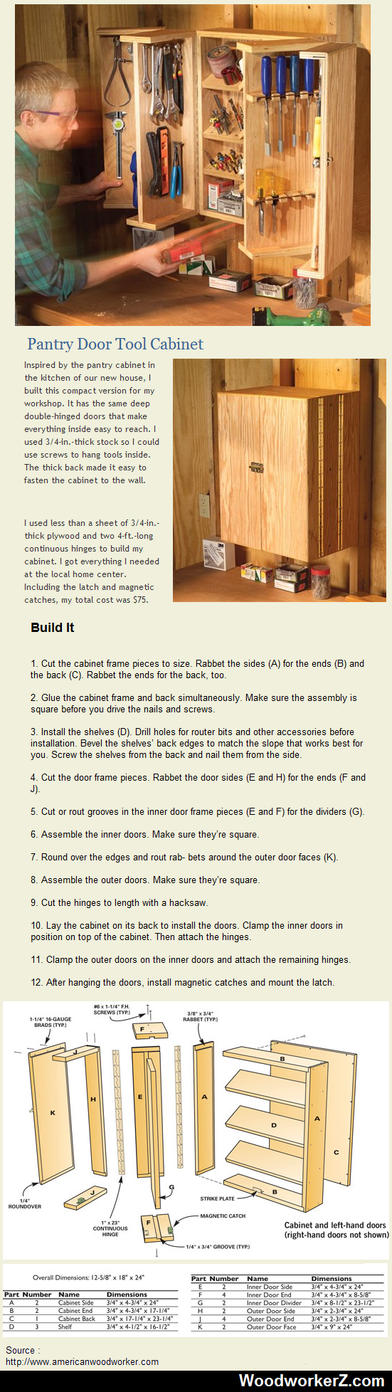 Pantry Door Tool Cabinet This is the plan I have. Not sure how the doors close without some cutout. & Pantry Door Tool Cabinet | woodshop ideas | Pinterest | Tool ...