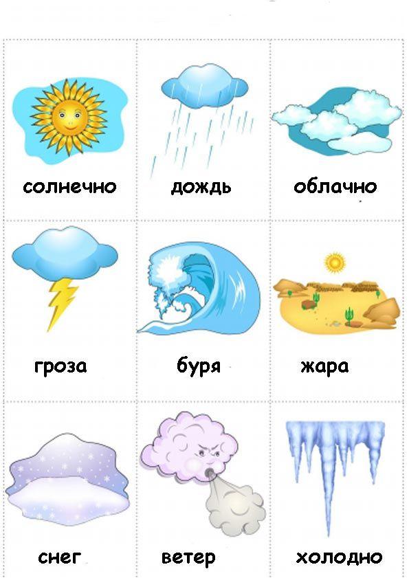 Картинки с погодой для детей