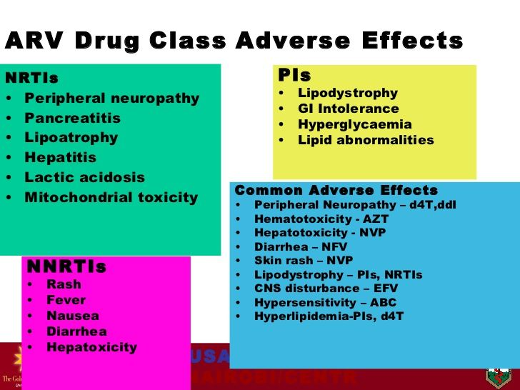 Antiretroviral Therapy Side Effects Google Search Med