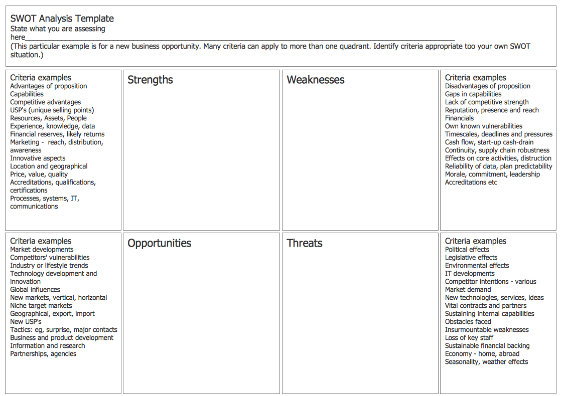 Tows Matrix  Management  Swot And Tows Matrix Diagrams