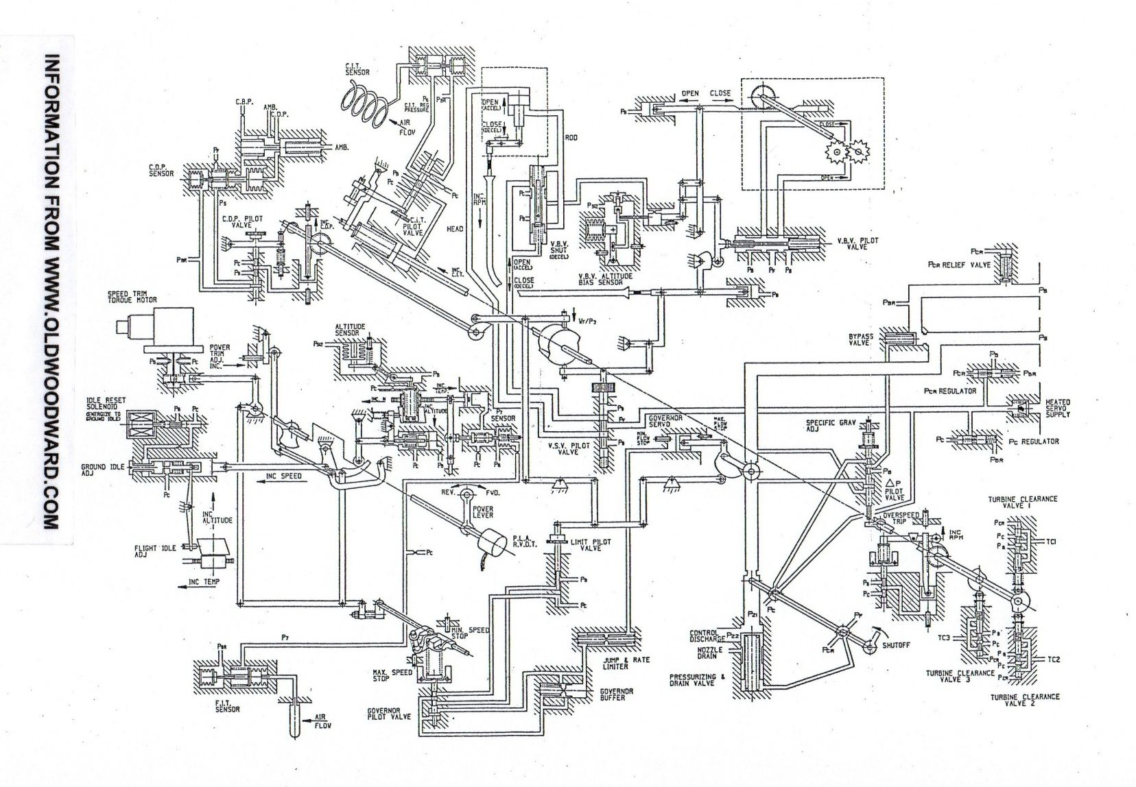 Pin by Bradford Electric's History. on Schematic drawings
