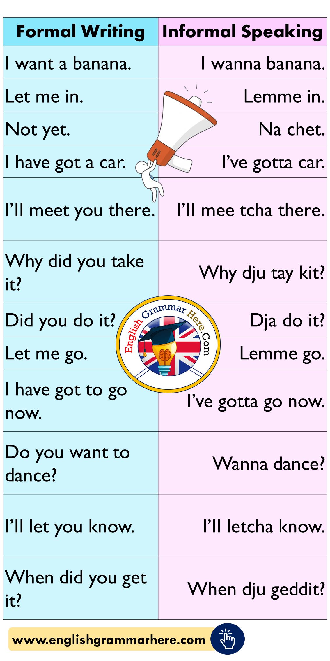 Pin on Speaking Tips in English