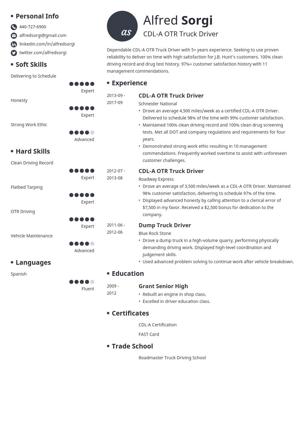 truck driver resume example template initials in 2020
