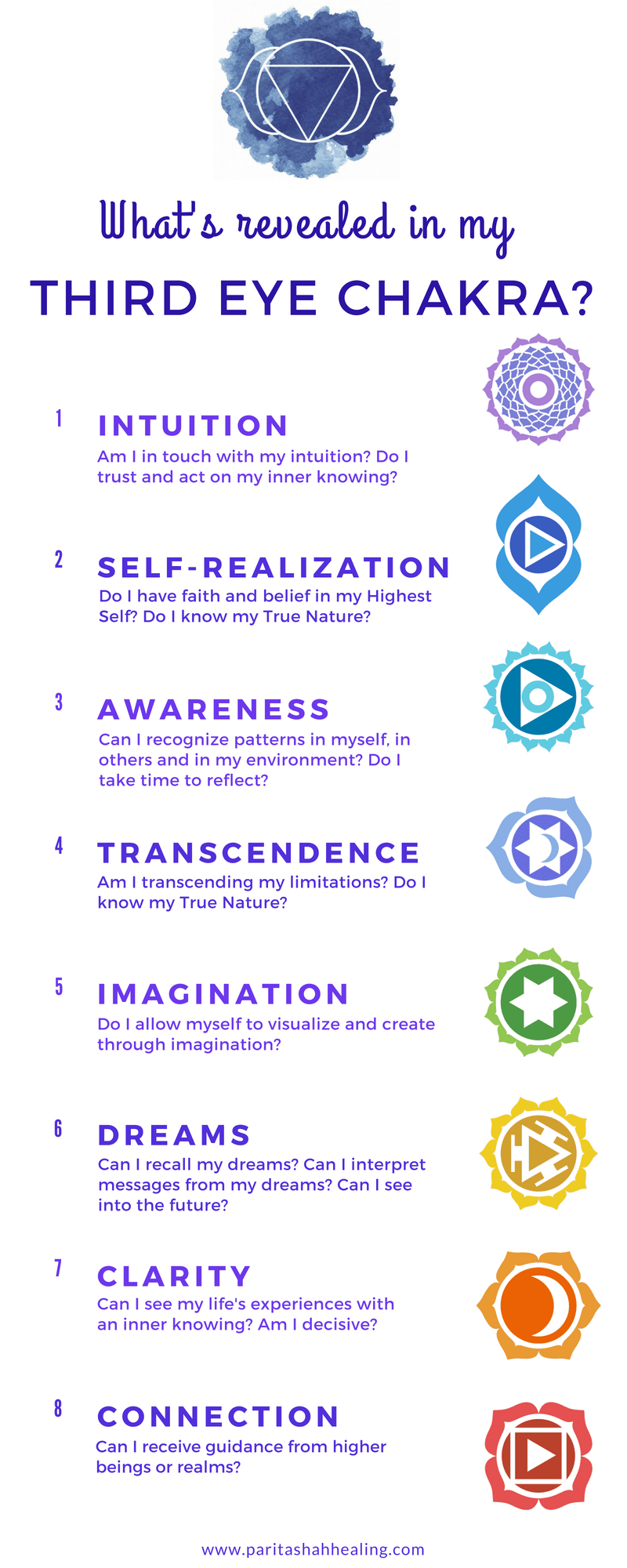 13++ What does your third eye chakra do ideas