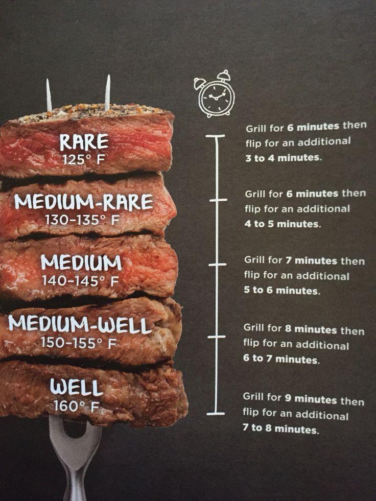 Grill steak - Marijke Libbrecht Grill Recepten   Steak ...