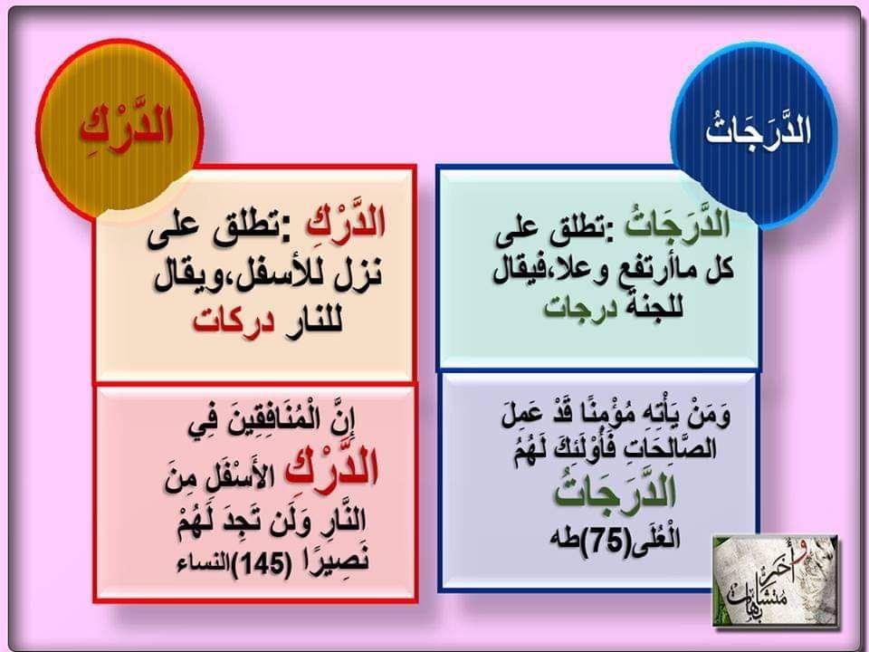 Pin By كتابا متشابها On فروق لغوية في القرآن Quran Abs Islam