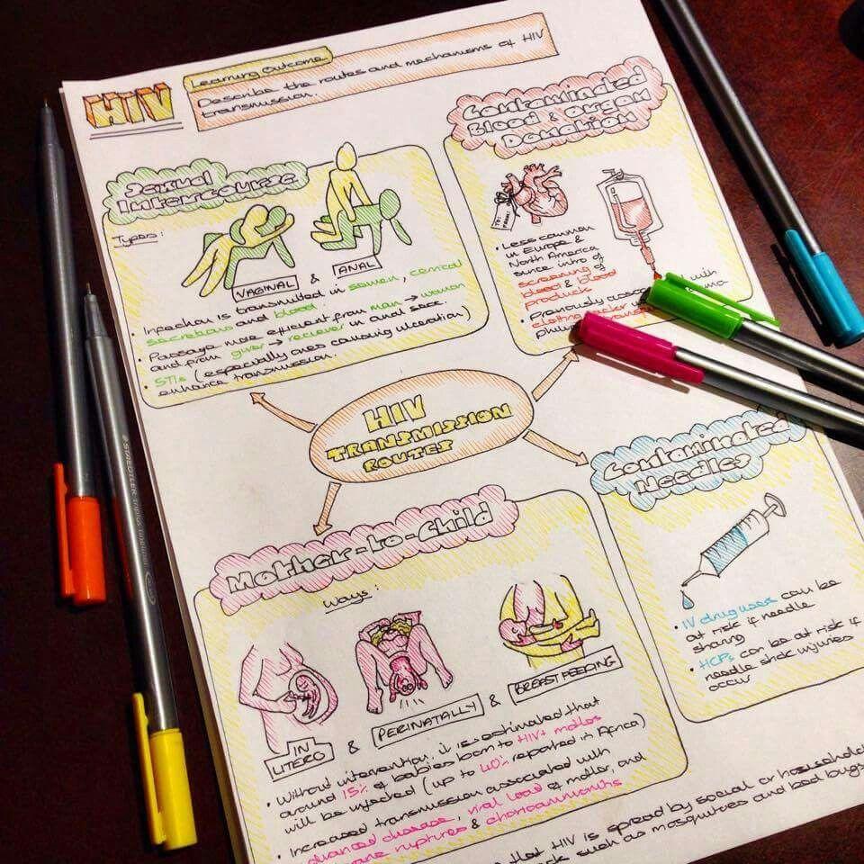 Pin by Yessi Jaimes on apuntes de enfermería y medicina | Pinterest ...