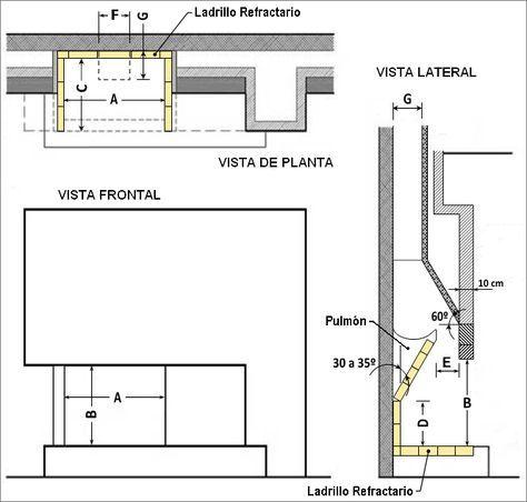 Tabla para medidas de hogar de chimenea acabado las - Como construir una chimenea ...