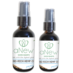 Looking To Buy CBD Oil Online? Click Here For Fast Shipping