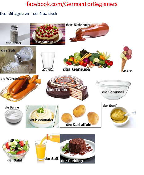 German for beginners mittagessen und nachtisch allemand vocabulaire et le on - Vocabulaire cuisine allemand ...