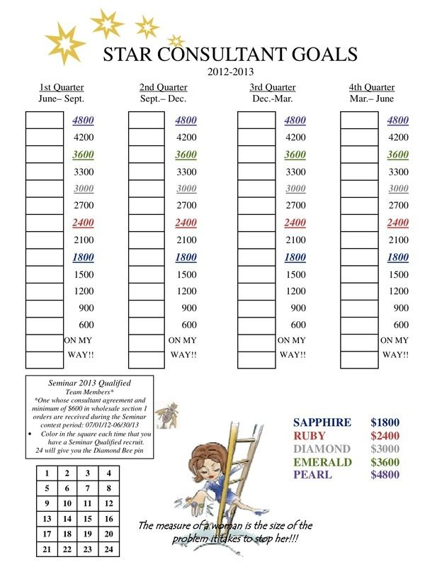Mary kay star consultant tracking sheet mk business pinterest mary kay star consultant tracking sheet ccuart Images