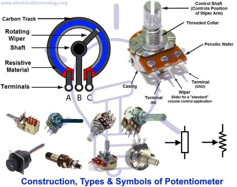 Types Of Resistive Sensors Transducer Potentiometer And Strain