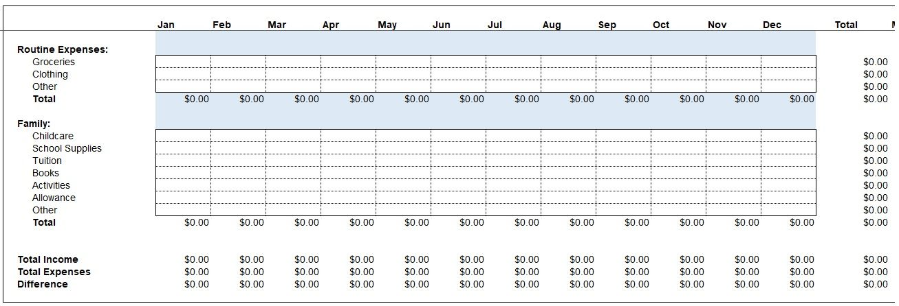 Blank Annual Operating Budget Template Excel Excel Budget Template Budget Template Financial Budget