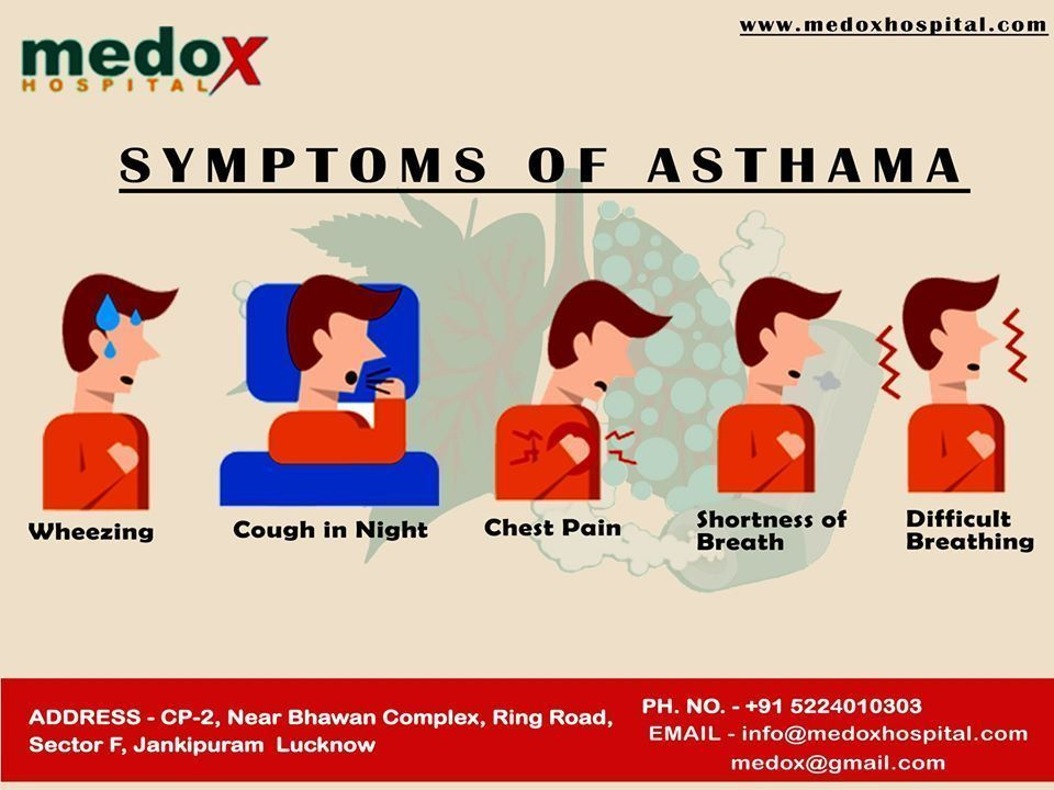 Asthma Symptoms Asthma Symptoms Children Asthma Symptoms Doctors Asthma Symptoms In Toddlers Asthma Symptoms Kid Asthma Symptoms Asthma Treatment Symptoms