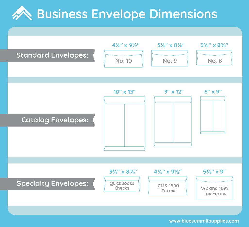 Business Envelope Dimensions 10 Common Envelope Sizes Used At The Office Business Envelopes Envelope Dimensions Envelope Size Chart