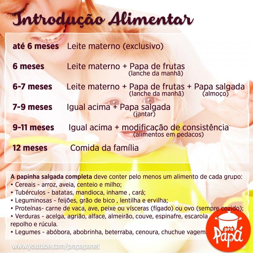 Pin De Wanessa Fonseca Em Alimentacao Kids Em 2020 Com Imagens