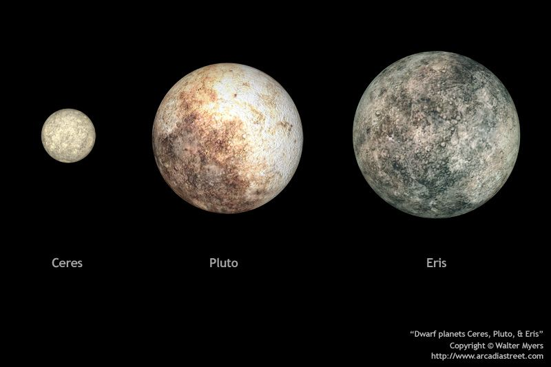 Dwarf planets Ceres, Pluto, & Eris compared - Space Art ...