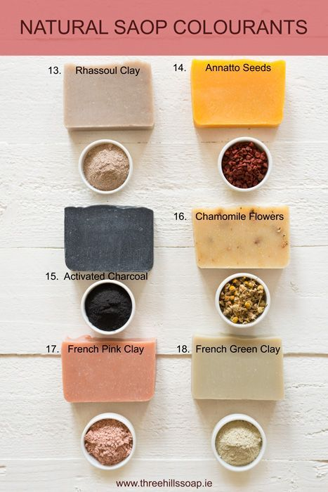 Natural Soap Colourants - How Naturally Colour Cold Process Soap