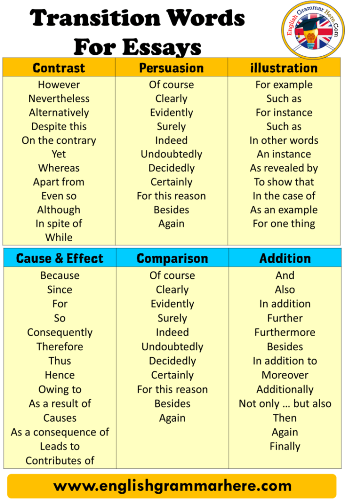 how to cite an essay in an essay