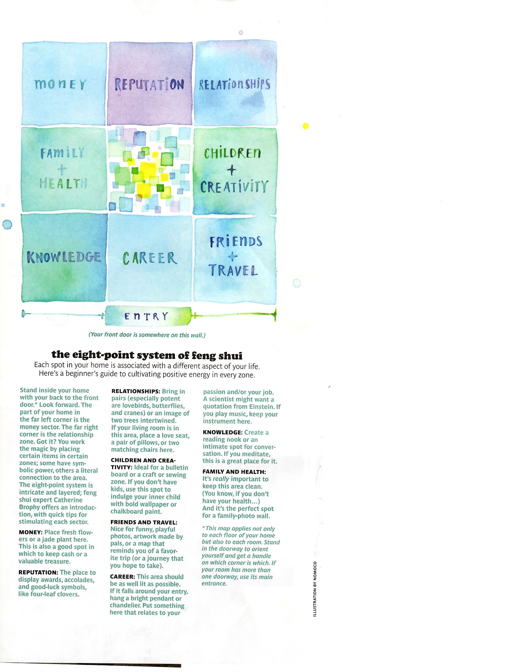 Point Feng Shui System January  Real Simple