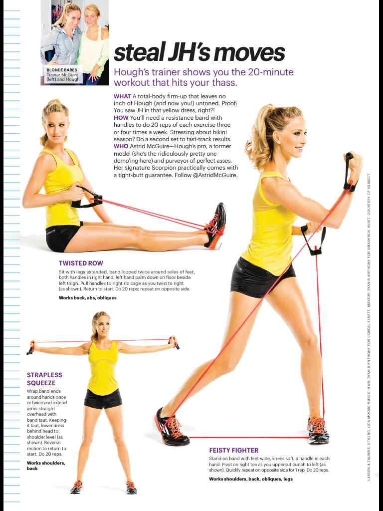Exercises To Do With A Resistance Band Ball Band Ex Pinterest