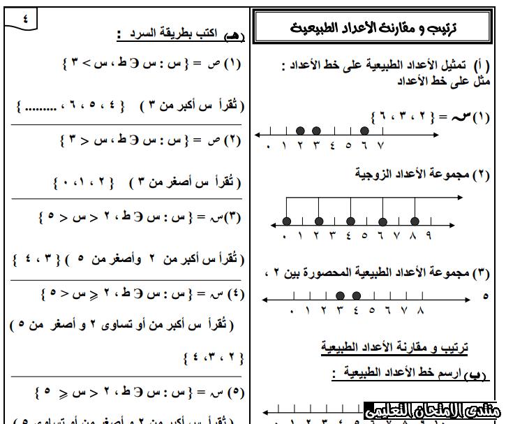 مذكرة مستر طارق عبد الجليل في الرياضيات لخامسة ابتدائي ترم ثاني Sheet Music Exam Music