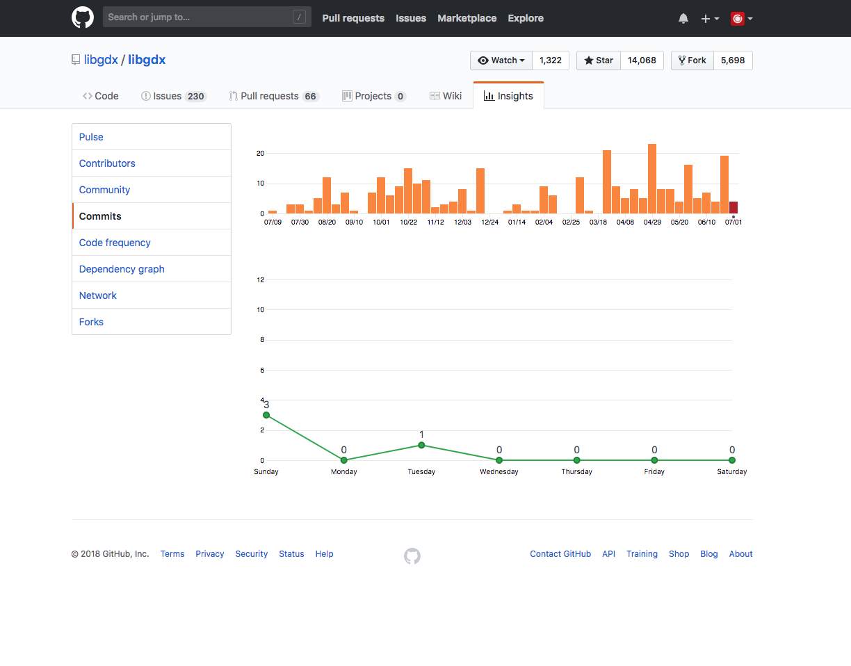 GitHub_11.6 Insight, Coding