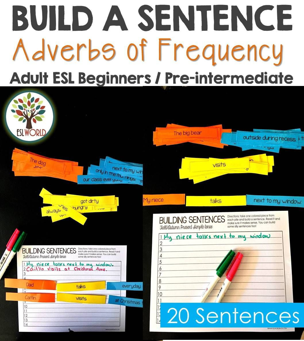 Building Sentences Word Cards Adverbs Of Frequency