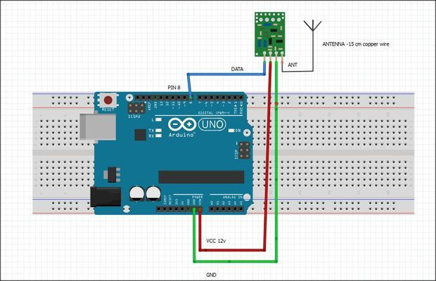 Low Cost Arduino Jammer 433 Mhz | Arduino, Arduino projects and ...