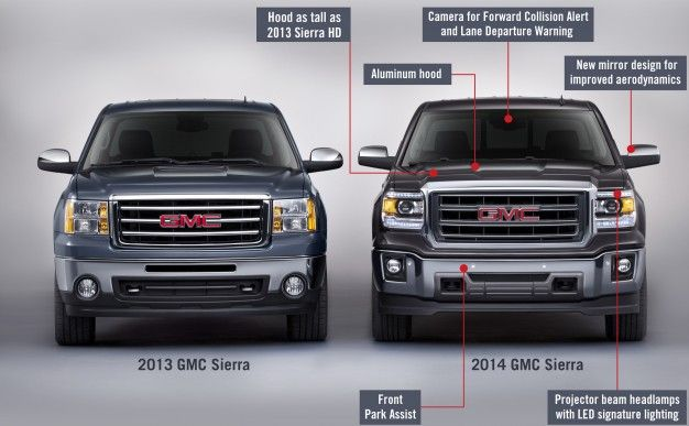 Why Gm Didn T Take Big Risks With The 2014 Silverado And Sierra Gmc Pickup Trucks Gmc Trucks Chevrolet Silverado
